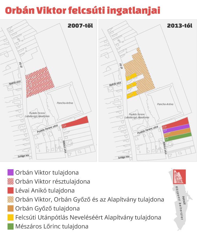Balra az öt családi ház és telek, amelyben résztulajdonos lett Orbán Viktor, jobbra a telekalakítás után kialakított parkoló területe
